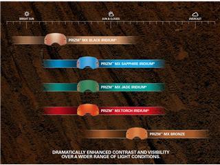 OAKLEY Front Line Dual Replacement Lens Prizm MX Snow Rose