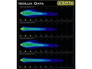 DENALI M5 LED Headlight Ø145mm Black Chrome - 168bafcf-eea2-47cf-90b0-b3c4d20190bf