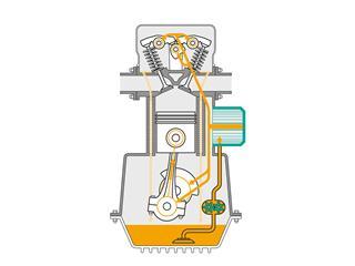 Huile moteur MOTOREX Evotec SAE 20W50 1L - 1953800f-4927-4b36-a231-253a7773a774