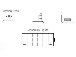 Batterie YUASA YB14L-A conventionnelle - 2dfdbbc8-7d5d-430d-8cf6-242fa079c997