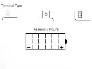 Batterie YUASA 52515 conventionnelle - 70a47047-aa6d-4dca-9b58-a1f09ba85d9b