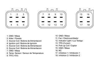 Boîtier CDI TECNIUM Honda TRX450R/ER - 8069bff5-019e-4c28-8d1a-bae96a10eb29