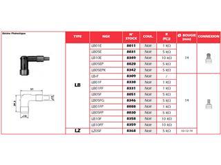 Anti-parasite NGK LB-F noir sans résistance pour bougie sans olive - 82547126-dc25-412c-bdc7-26c97f97c8d9