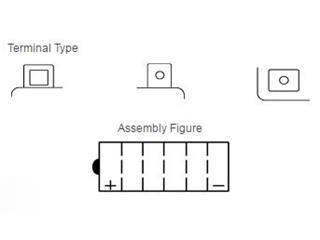 Batterie YUASA YB18-A conventionnelle - 8da4f0b4-5f41-4989-8b84-5c44e8999d48