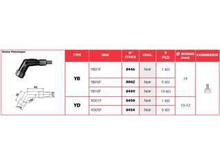 Anti-parasite NGK YB01F noir pour bougie sans olive - 32YB01F