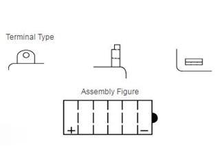 Batterie YUASA YB16-B-CX conventionnelle - 9fe9e8f3-0799-40fa-ba7f-5dd7144b71b8
