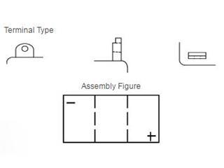 Batterie YUASA B39-6 conventionnelle - a0ffd9a2-06a4-41ed-b53b-c721c49473b6