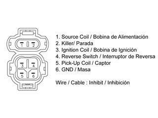 Boitier CDI TECNIUM Honda TRX 90 - 14592