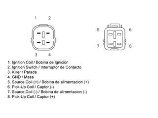 Boîtier CDI TECNIUM Yamaha YFZ350 Banshee - c02632fc-f268-4427-8fc4-5082d9378e7a