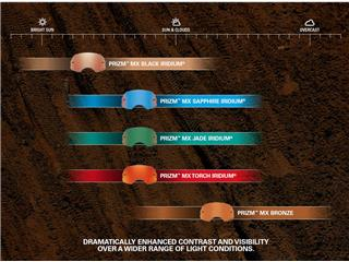 Gafas OAKLEY AIRBRAKE Troy Lee Designs PATRIOT, Lente PRIZM Torch - c1cdb6de-30f3-4e28-adbf-9339311d5a5f