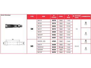 Anti-parasite NGK SD05F-R rouge pour bougie sans olive - 32SD05FR