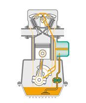 Huile moteur MOTOREX Evotec SAE 10W30 5L