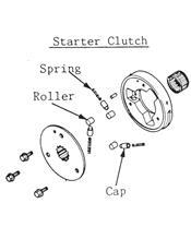 Kit de réparation de roue libre de démarreur TOURMAX Yamaha